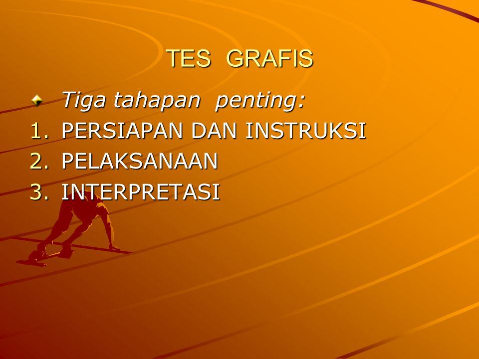 TES GRAFIS Tiga tahapan penting: 1.PERSIAPAN DAN INSTRUKSI 2.PELAKSANAAN 3.INTERPRETASI