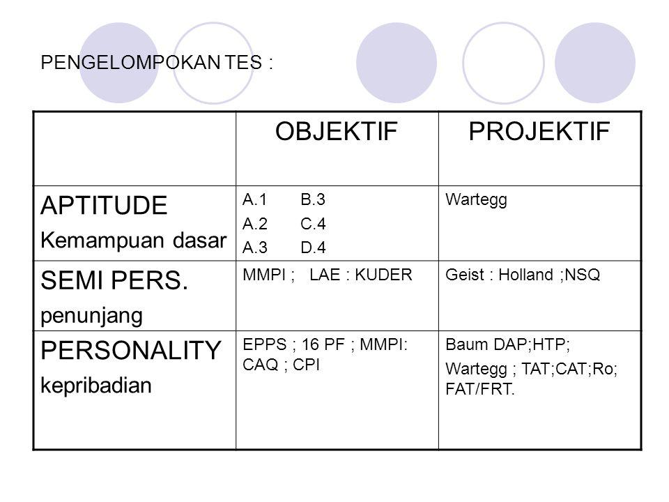 PENGELOMPOKAN TES : OBJEKTIFPROJEKTIF APTITUDE Kemampuan dasar A.1 B.3 A.2 C.4 A.3 D.4 Wartegg SEMI PERS. penunjang MMPI ; LAE : KUDERGeist : Holland