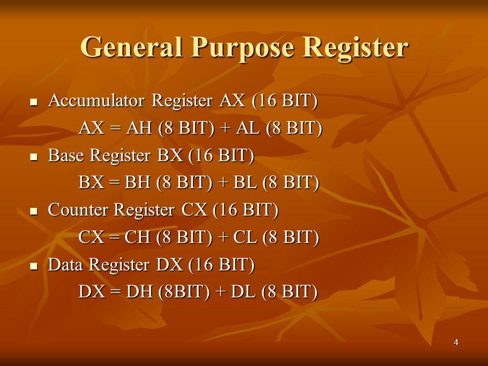 4 General Purpose Register Accumulator Register AX (16 BIT) Accumulator Register AX (16 BIT) AX = AH (8 BIT) + AL (8 BIT) Base Register BX (16 BIT) Ba