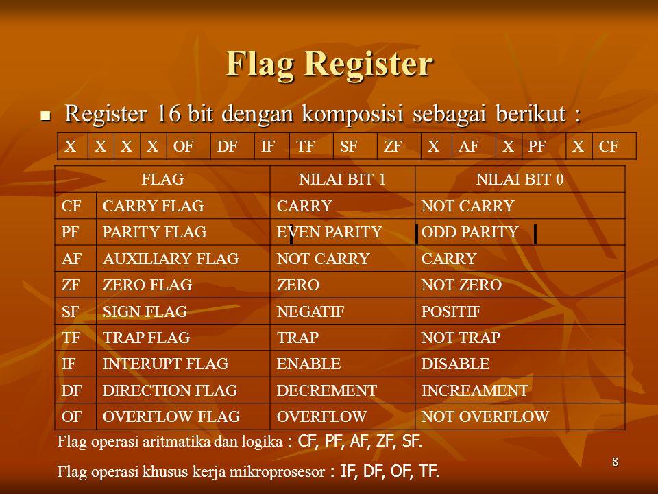 8 Flag Register Register 16 bit dengan komposisi sebagai berikut : Register 16 bit dengan komposisi sebagai berikut : XXXXOFDFIFTFSFZFXAFXPFXCF FLAGNI