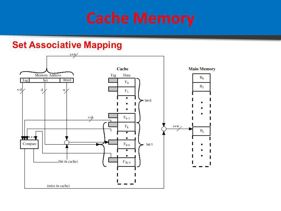 Cache Memory Set Associative Mapping 1. Cache dibagi dalam sejumlah SET 2.