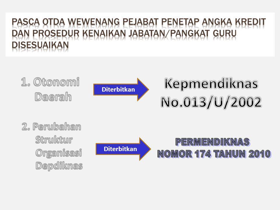 Keputusan MENPAN Nomor 26 Tahun 1989 Keputusan MENPAN Nomor 84 Tahun 1993 Peraturan MENPAN dan RB Nomor 16 Tahun 2009 Jabatan Fungsional Guru dan Angk