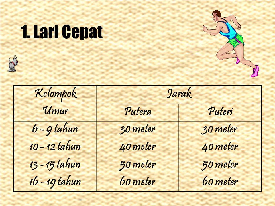 1. Lari Cepat Kelompok Umur Jarak PuteraPuteri 6 - 9 tahun 10 - 12 tahun 13 - 15 tahun 16 - 19 tahun 30 meter 40 meter 50 meter 60 meter 30 meter 40 m