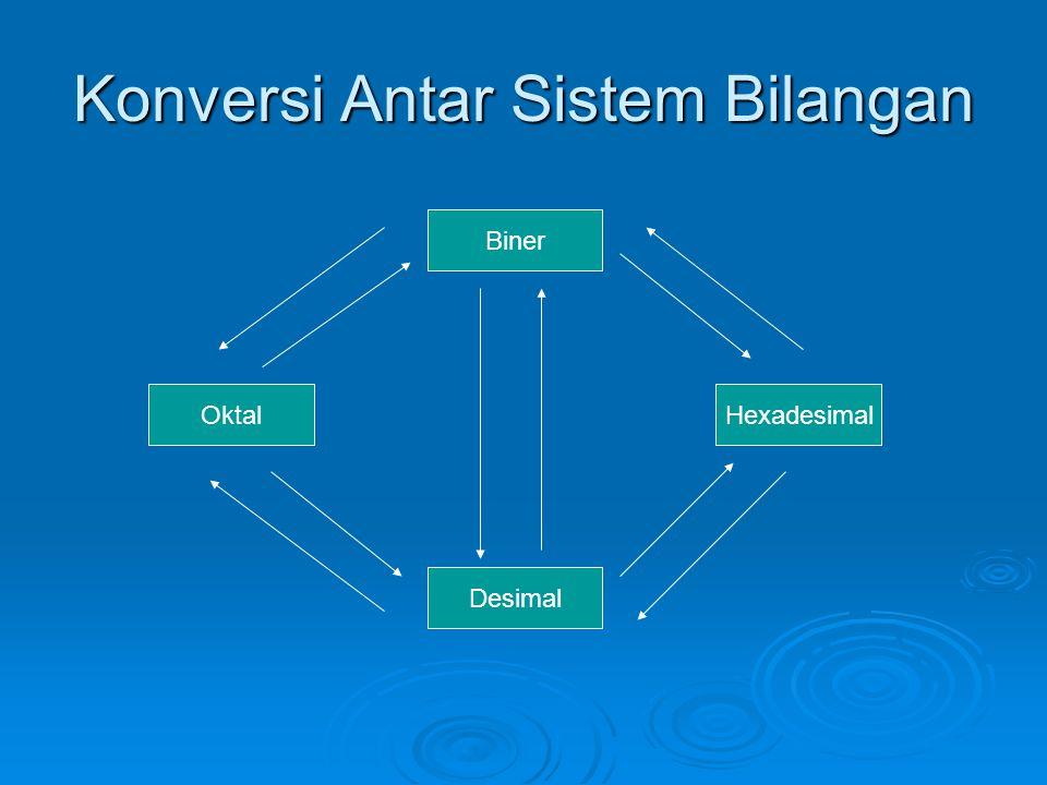 Konversi Antar Sistem Bilangan Biner Desimal HexadesimalOktal