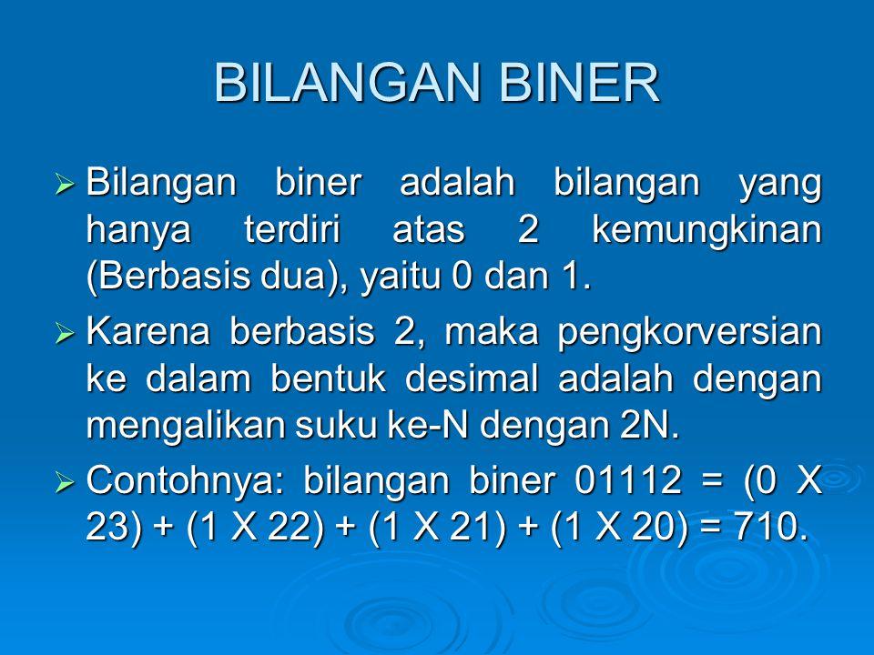 General Purpose Register  Accumulator Register AX (16 BIT) AX = AH (8 BIT) + AL (8 BIT)  Base Register BX (16 BIT) BX = BH (8 BIT) + BL (8 BIT)  Counter Register CX (16 BIT) CX = CH (8 BIT) + CL (8 BIT)  Data Register DX (16 BIT) DX = DH (8BIT) + DL (8 BIT)
