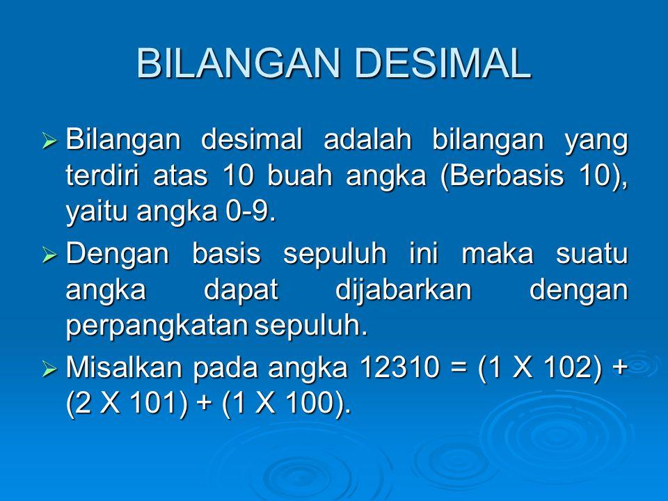 BILANGAN DESIMAL  Bilangan desimal adalah bilangan yang terdiri atas 10 buah angka (Berbasis 10), yaitu angka 0-9.