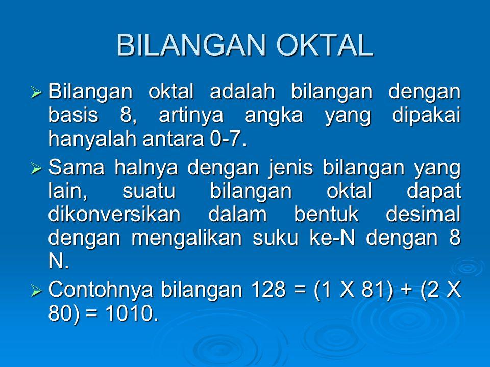 BILANGAN HEXADESIMAL  Bilangan hexadesimal adalah bilangan yang berbasis 16.