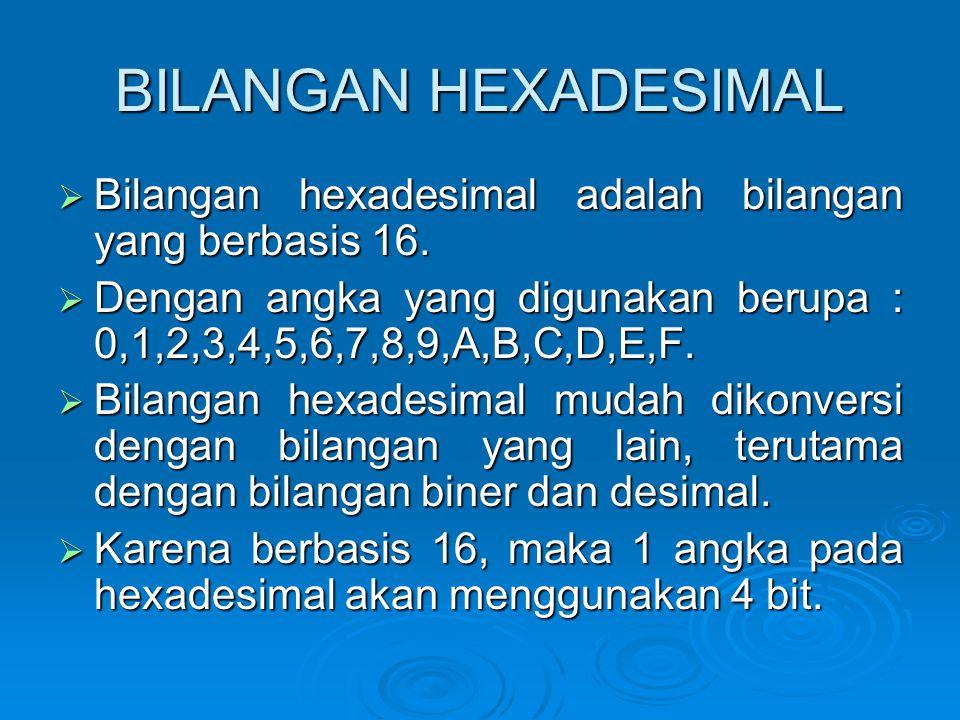 BILANGAN BERTANDA DAN TIDAK  Pada assembler bilangan-bilangan dibedakan lagi menjadi 2, yaitu bilangan bertanda dan tidak.