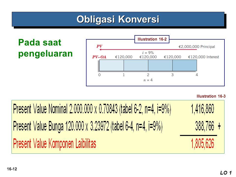 16-12 Pada saat pengeluaran Obligasi Konversi LO 1 Illustration 16-2 Illustration 16-3