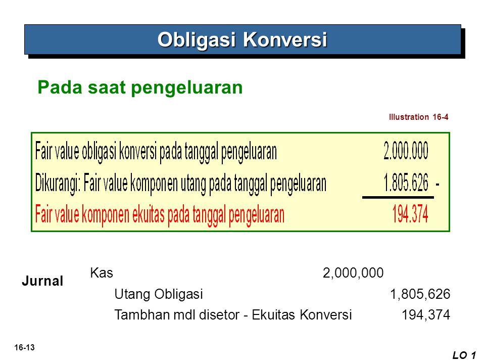16-13 Pada saat pengeluaran Obligasi Konversi LO 1 Illustration 16-4 Kas 2,000,000 Utang Obligasi 1,805,626 Tambhan mdl disetor - Ekuitas Konversi 194