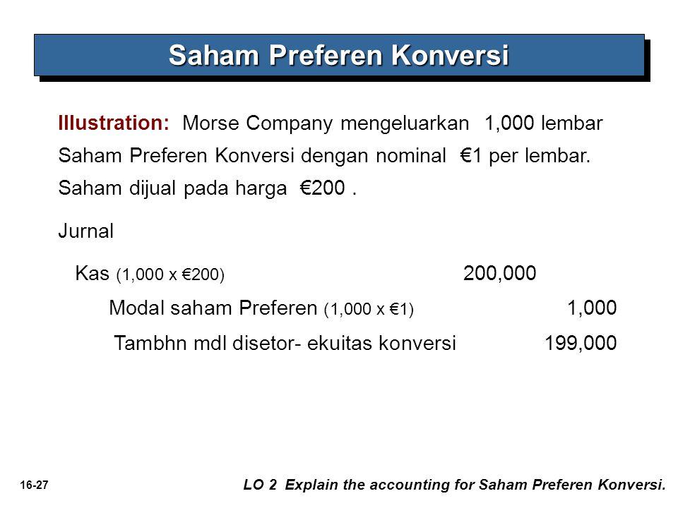 16-27 Saham Preferen Konversi LO 2 Explain the accounting for Saham Preferen Konversi. Illustration: Morse Company mengeluarkan 1,000 lembar Saham Pre