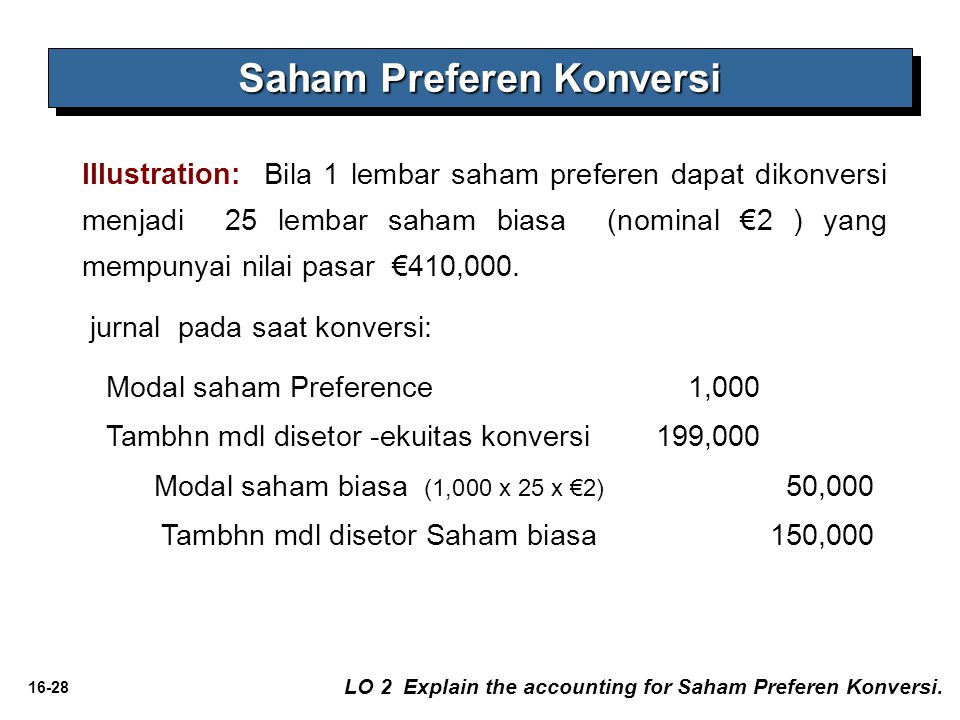16-28 Saham Preferen Konversi LO 2 Explain the accounting for Saham Preferen Konversi. Illustration: Bila 1 lembar saham preferen dapat dikonversi men