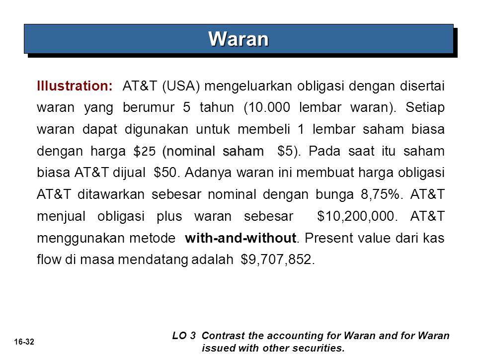 16-32 WaranWaran (nominal saham Illustration: AT&T (USA) mengeluarkan obligasi dengan disertai waran yang berumur 5 tahun (10.000 lembar waran). Setia