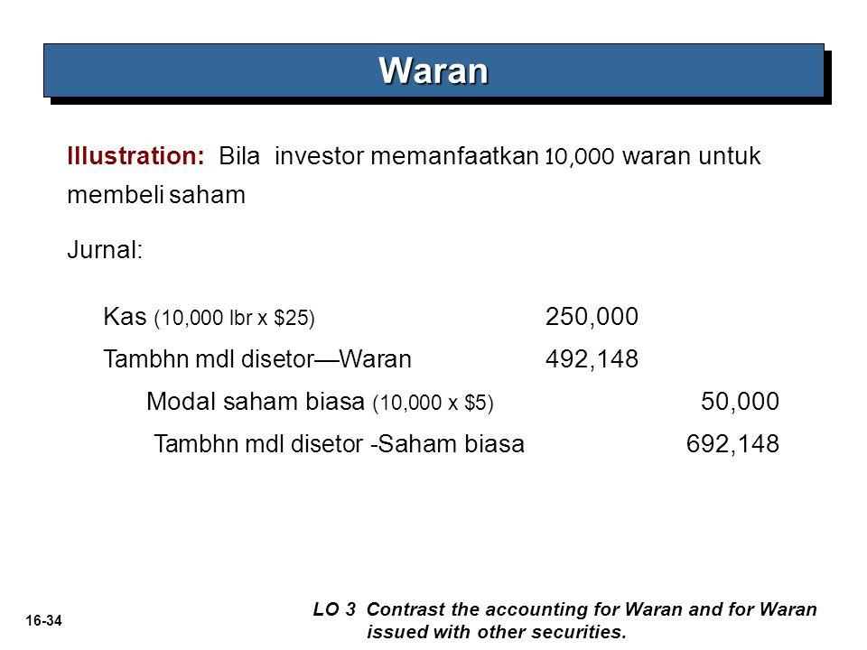16-34 WaranWaran Illustration: Bila investor memanfaatkan 10,000 waran untuk membeli saham Jurnal: Kas (10,000 lbr x $25) 250,000 Tambhn mdl disetor —