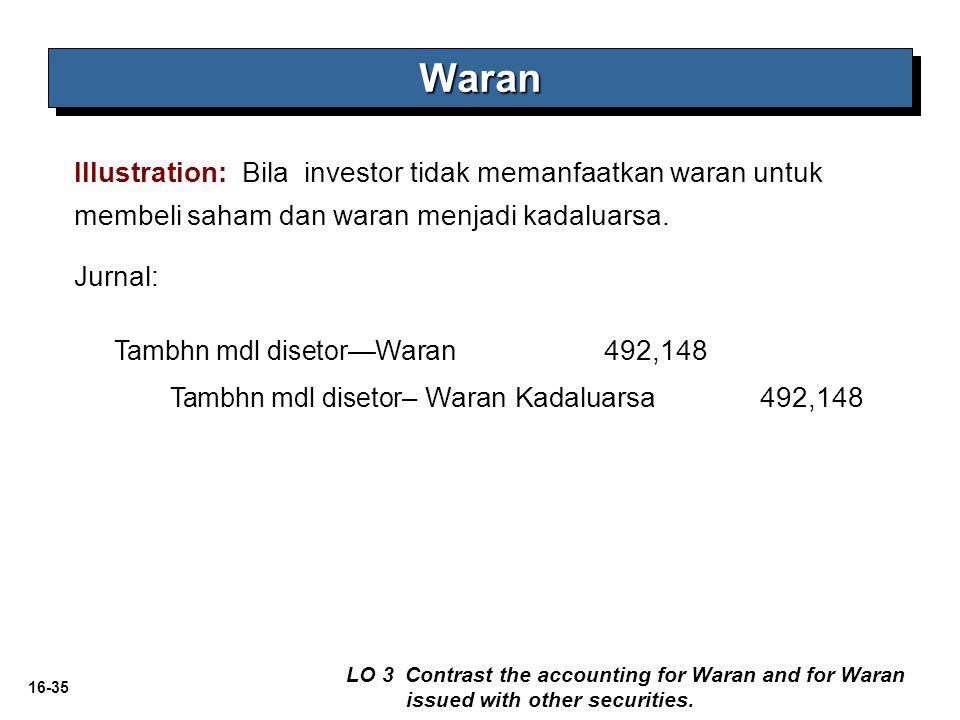 16-35 WaranWaran Illustration: Bila investor tidak memanfaatkan waran untuk membeli saham dan waran menjadi kadaluarsa. Jurnal: Tambhn mdl disetor —Wa