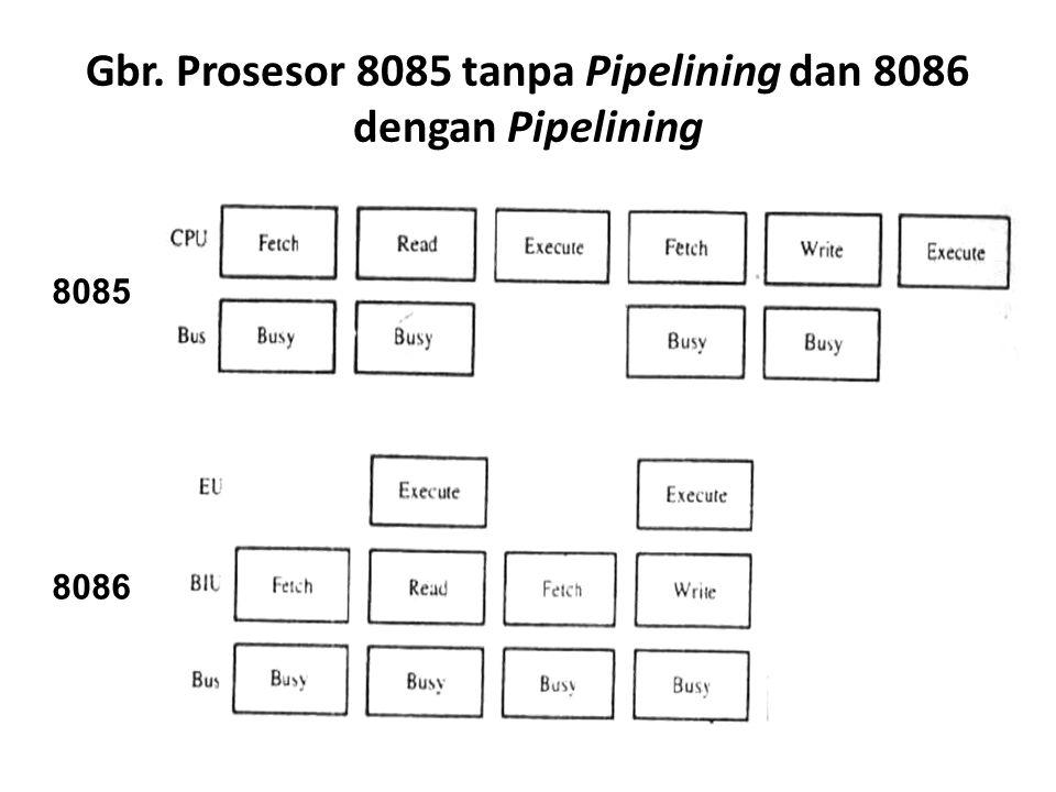Gbr. Prosesor 8085 tanpa Pipelining dan 8086 dengan Pipelining 8085 8086
