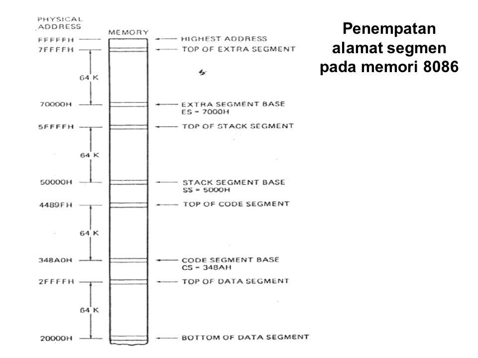 Penempatan alamat segmen pada memori 8086