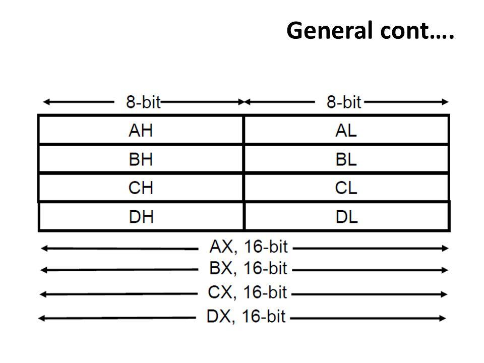 AX: merupakan akumulator, sering digunakan untuk menyimpan hasil sementara setelah operasi aritmetika dan logika.