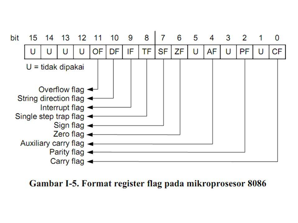 Register Segmen 8086 mampu mengalamati 2 20 lokasi memori, sedangkan panjang register IP (Instruction Pointer) yang dimilikinya hanya 16-bit.