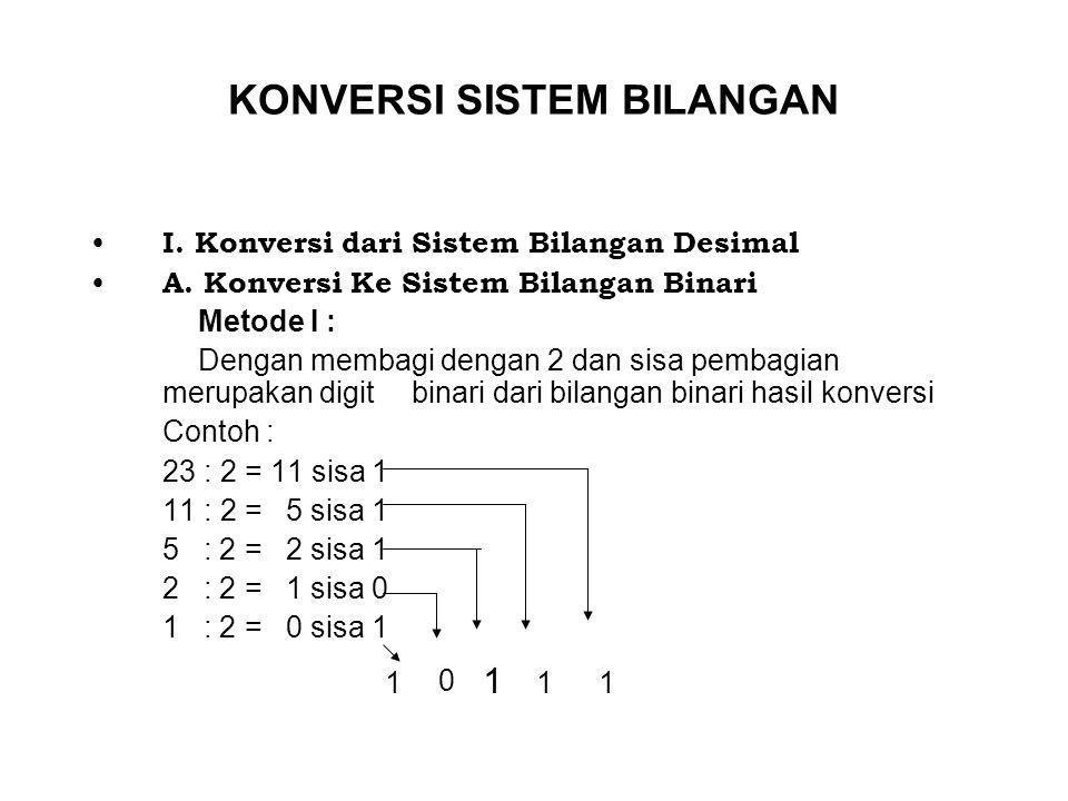 KONVERSI SISTEM BILANGAN I. Konversi dari Sistem Bilangan Desimal A. Konversi Ke Sistem Bilangan Binari Metode I : Dengan membagi dengan 2 dan sisa pe