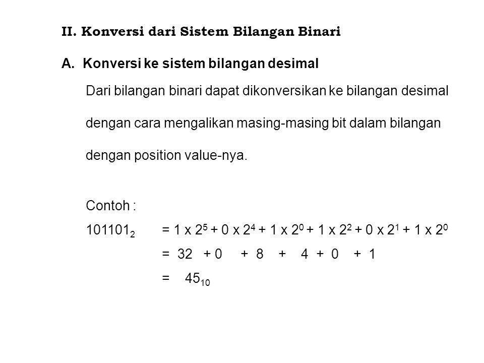 II. Konversi dari Sistem Bilangan Binari A. Konversi ke sistem bilangan desimal Dari bilangan binari dapat dikonversikan ke bilangan desimal dengan ca