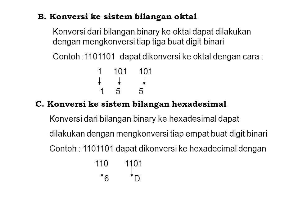 B. Konversi ke sistem bilangan oktal Konversi dari bilangan binary ke oktal dapat dilakukan dengan mengkonversi tiap tiga buat digit binari Contoh :11