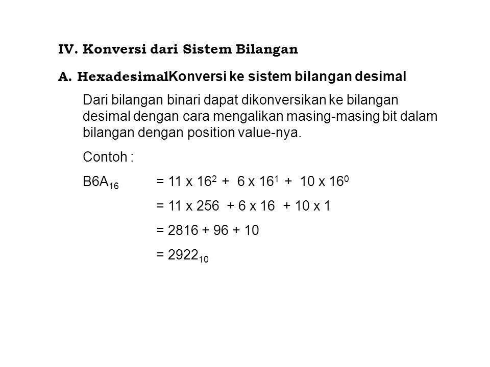 IV. Konversi dari Sistem Bilangan A. Hexadesimal Konversi ke sistem bilangan desimal Dari bilangan binari dapat dikonversikan ke bilangan desimal deng