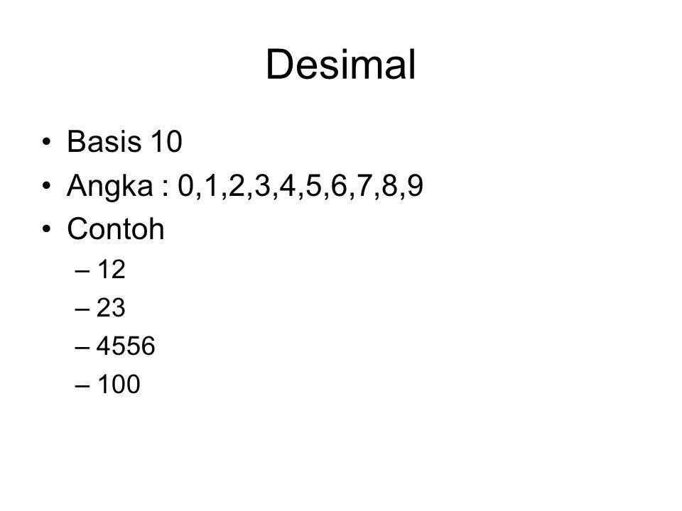 Desimal Basis 10 Angka : 0,1,2,3,4,5,6,7,8,9 Contoh –12 –23 –4556 –100