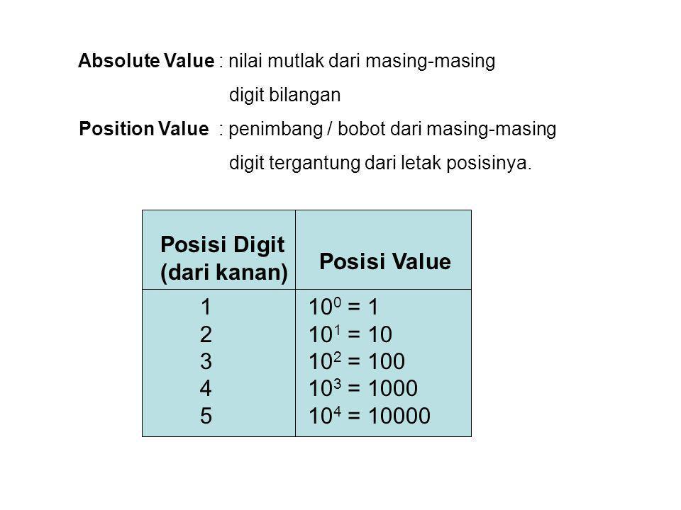 Absolute Value : nilai mutlak dari masing-masing digit bilangan Position Value : penimbang / bobot dari masing-masing digit tergantung dari letak posi