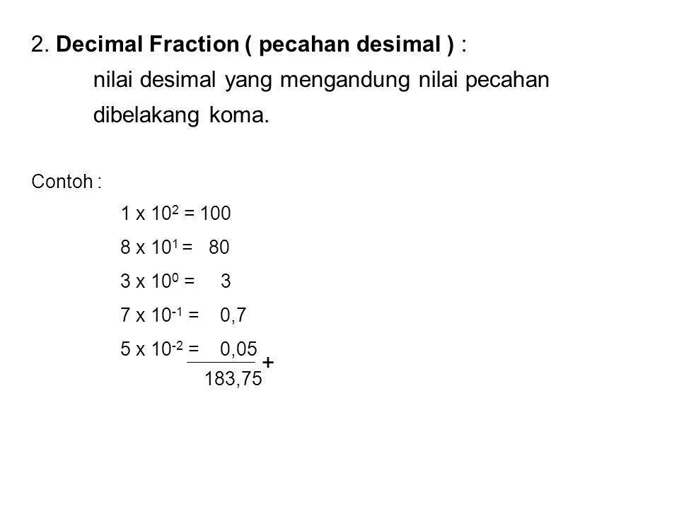 2. Decimal Fraction ( pecahan desimal ) : nilai desimal yang mengandung nilai pecahan dibelakang koma. Contoh : 1 x 10 2 = 100 8 x 10 1 = 80 3 x 10 0