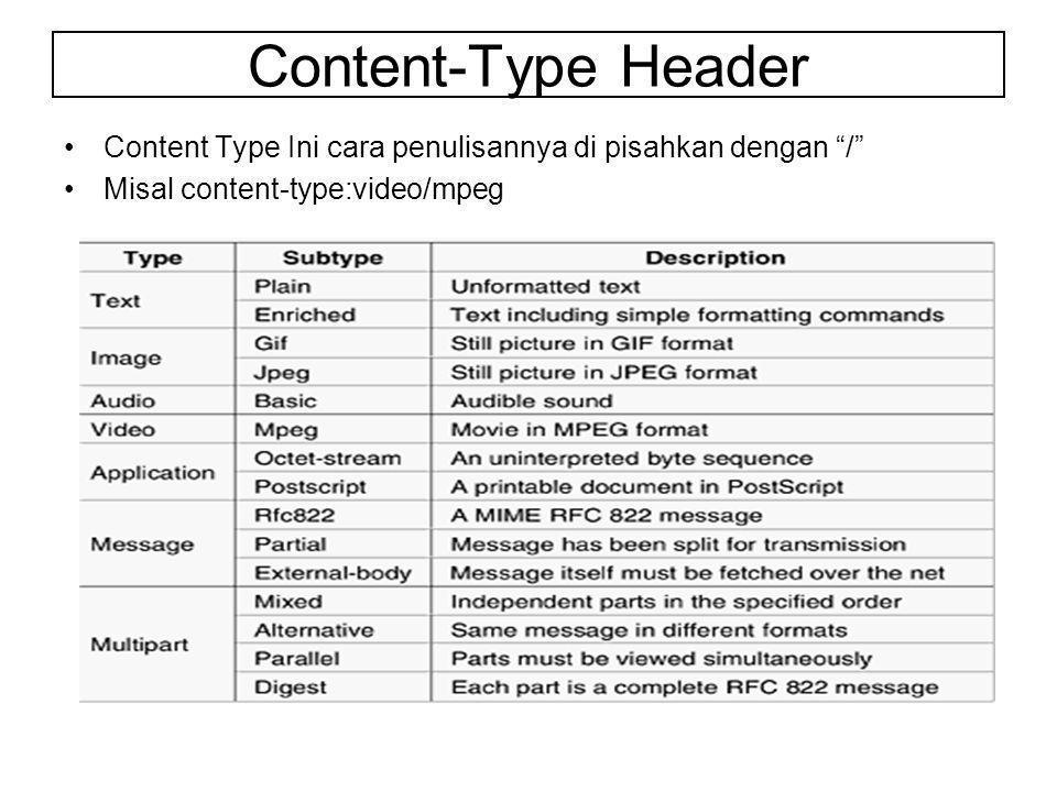 Content Type Ini cara penulisannya di pisahkan dengan / Misal content-type:video/mpeg Content-Type Header