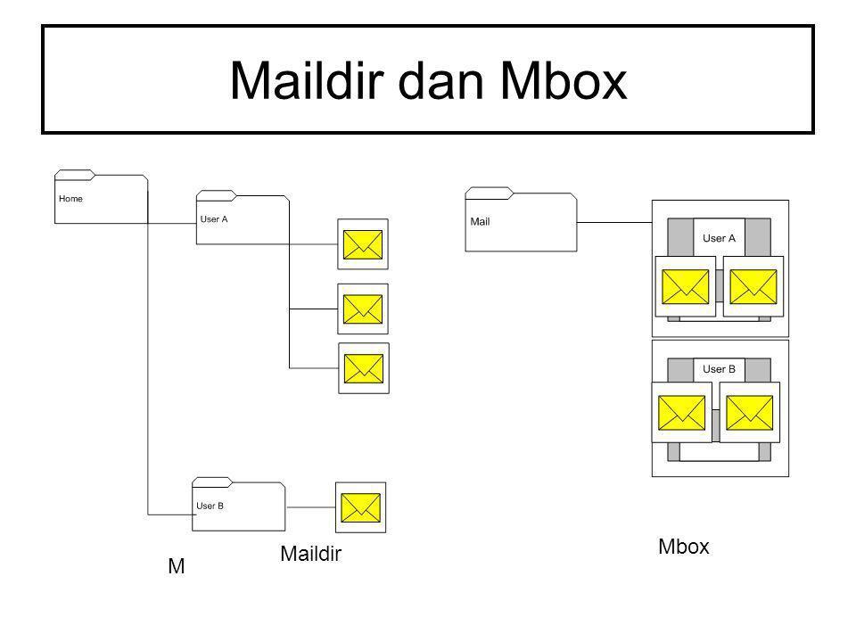 Maildir dan Mbox M Maildir Mbox