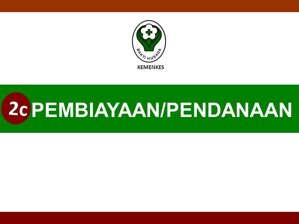 KEMENKES PEMBIAYAAN/PENDANAAN 2c