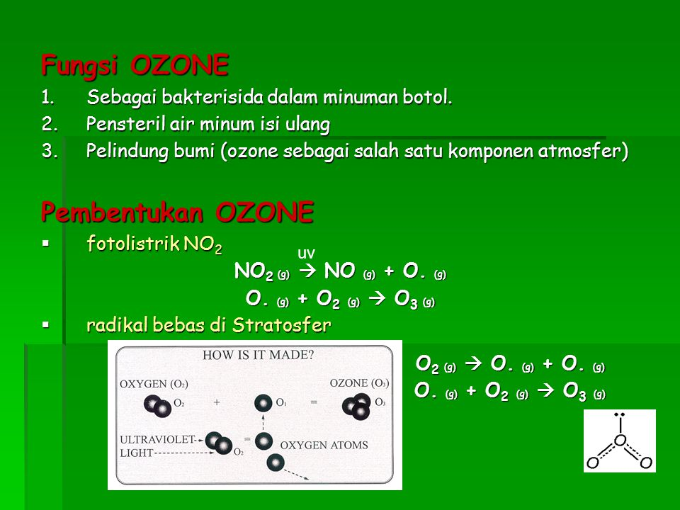 Fungsi OZONE 1.S ebagai bakterisida dalam minuman botol. 2.P ensteril air minum isi ulang 3.P elindung bumi (ozone sebagai salah satu komponen atmosfe