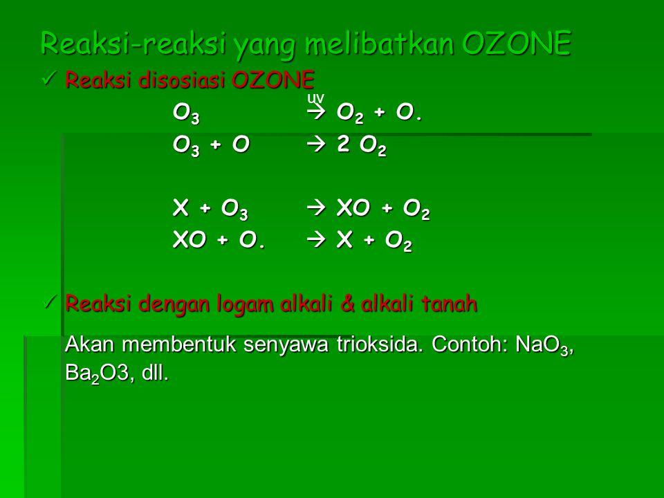 Reaksi-reaksi yang melibatkan OZONE Reaksi disosiasi OZONE Reaksi disosiasi OZONE O 3  O 2 + O. O 3  O 2 + O. O 3 + O  2 O 2 X + O 3  XO + O 2 XO