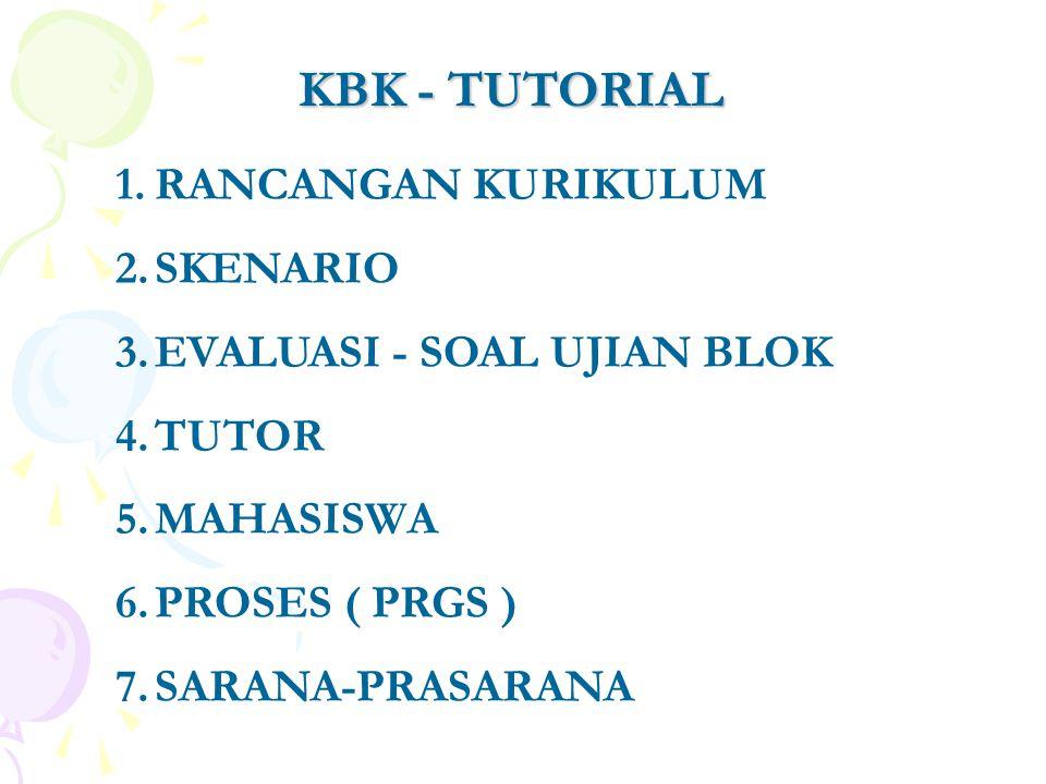1.RANCANGAN KURIKULUM 2.SKENARIO 3.EVALUASI - SOAL UJIAN BLOK 4.TUTOR 5.MAHASISWA 6.PROSES ( PRGS ) 7.SARANA-PRASARANA KBK - TUTORIAL
