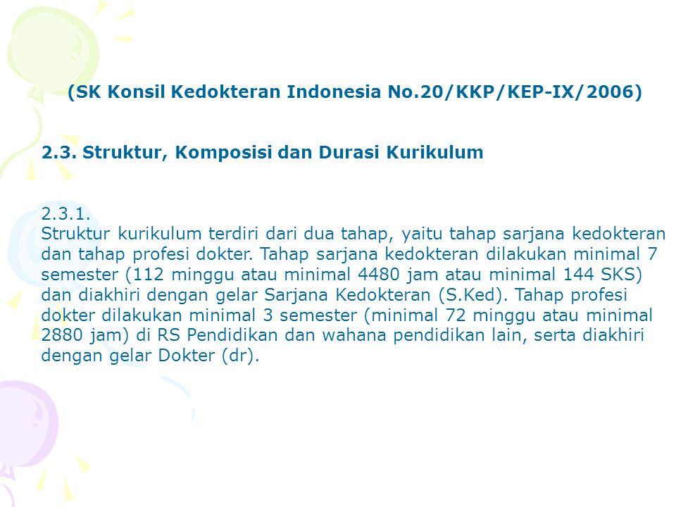 (SK Konsil Kedokteran Indonesia No.20/KKP/KEP-IX/2006) 2.3.