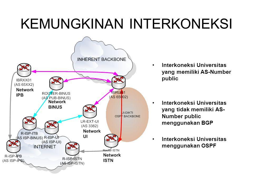 KEMUNGKINAN INTERKONEKSI Interkoneksi Universitas yang memiliki AS-Number public Interkoneksi Universitas yang tidak memiliki AS- Number public menggu