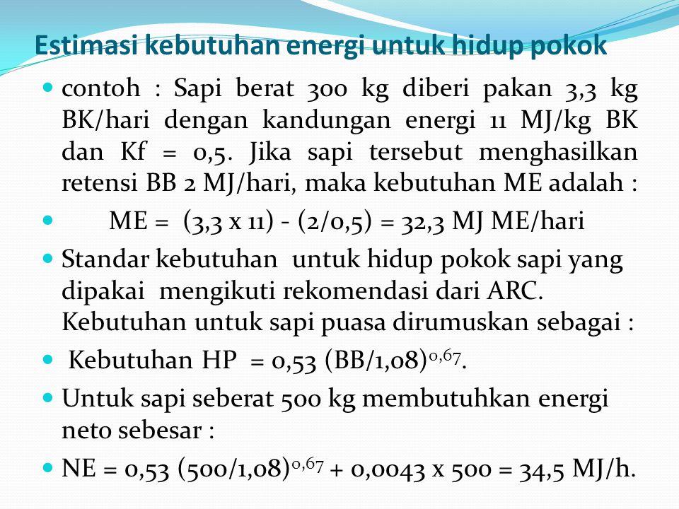 Estimasi kebutuhan energi untuk hidup pokok contoh : Sapi berat 300 kg diberi pakan 3,3 kg BK/hari dengan kandungan energi 11 MJ/kg BK dan Kf = 0,5.