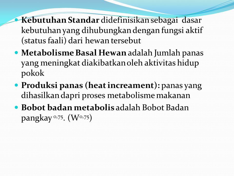 Kebutuhan Standar didefinisikan sebagai dasar kebutuhan yang dihubungkan dengan fungsi aktif (status faali) dari hewan tersebut Metabolisme Basal Hewa