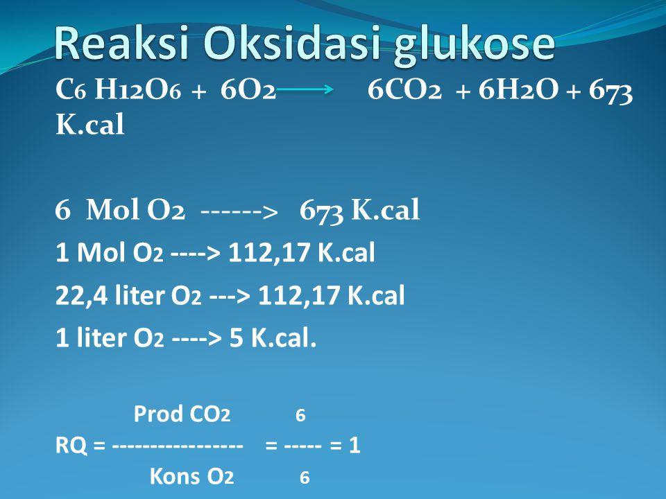 C 6 H12O 6 + 6O2 6CO2 + 6H2O + 673 K.cal 6 Mol O2 ------> 673 K.cal 1 Mol O 2 ----> 112,17 K.cal 22,4 liter O 2 ---> 112,17 K.cal 1 liter O 2 ----> 5