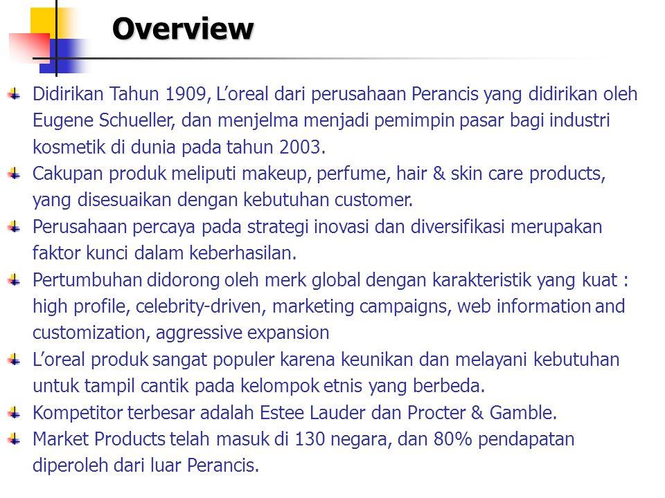Overview Didirikan Tahun 1909, L'oreal dari perusahaan Perancis yang didirikan oleh Eugene Schueller, dan menjelma menjadi pemimpin pasar bagi industr