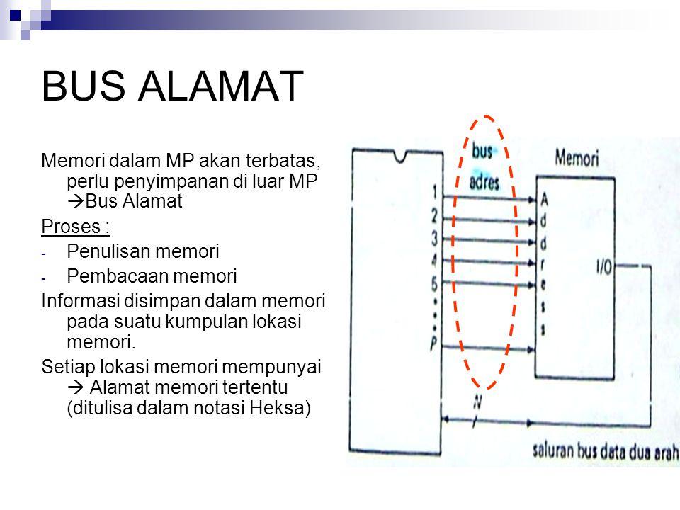 BUS ALAMAT Memori dalam MP akan terbatas, perlu penyimpanan di luar MP  Bus Alamat Proses : - Penulisan memori - Pembacaan memori Informasi disimpan dalam memori pada suatu kumpulan lokasi memori.