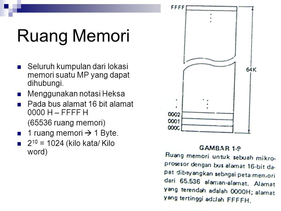 Ruang Memori Seluruh kumpulan dari lokasi memori suatu MP yang dapat dihubungi. Menggunakan notasi Heksa Pada bus alamat 16 bit alamat 0000 H – FFFF H