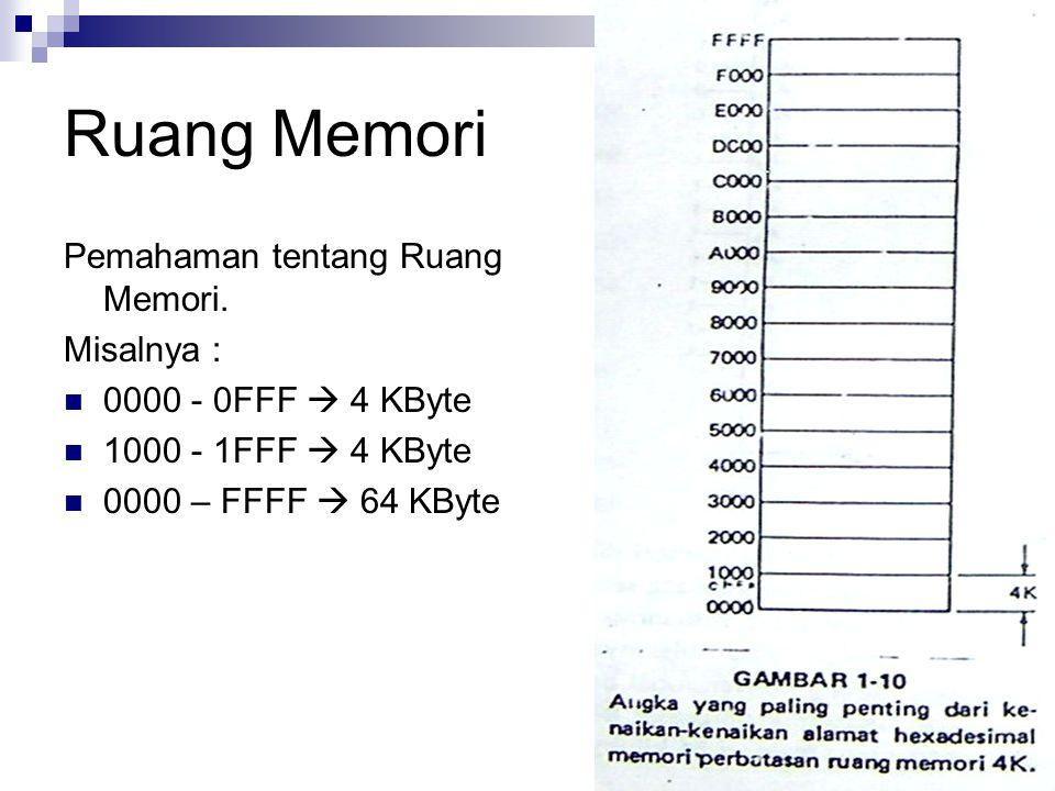 Ruang Memori Pemahaman tentang Ruang Memori. Misalnya : 0000 - 0FFF  4 KByte 1000 - 1FFF  4 KByte 0000 – FFFF  64 KByte