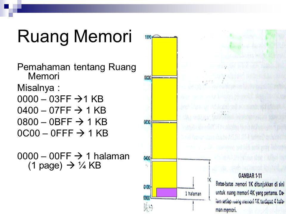 Ruang Memori Pemahaman tentang Ruang Memori Misalnya : 0000 – 03FF  1 KB 0400 – 07FF  1 KB 0800 – 0BFF  1 KB 0C00 – 0FFF  1 KB 0000 – 00FF  1 hal