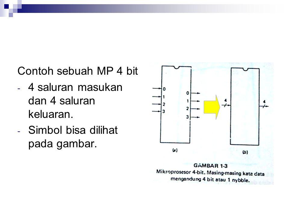Contoh sebuah MP 4 bit - 4 saluran masukan dan 4 saluran keluaran. - Simbol bisa dilihat pada gambar.