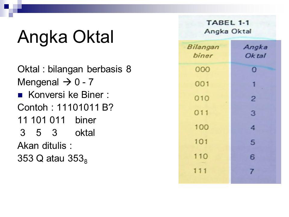 Angka Oktal Oktal : bilangan berbasis 8 Mengenal  0 - 7 Konversi ke Biner : Contoh : 11101011 B? 11 101 011 biner 3 5 3oktal Akan ditulis : 353 Q ata