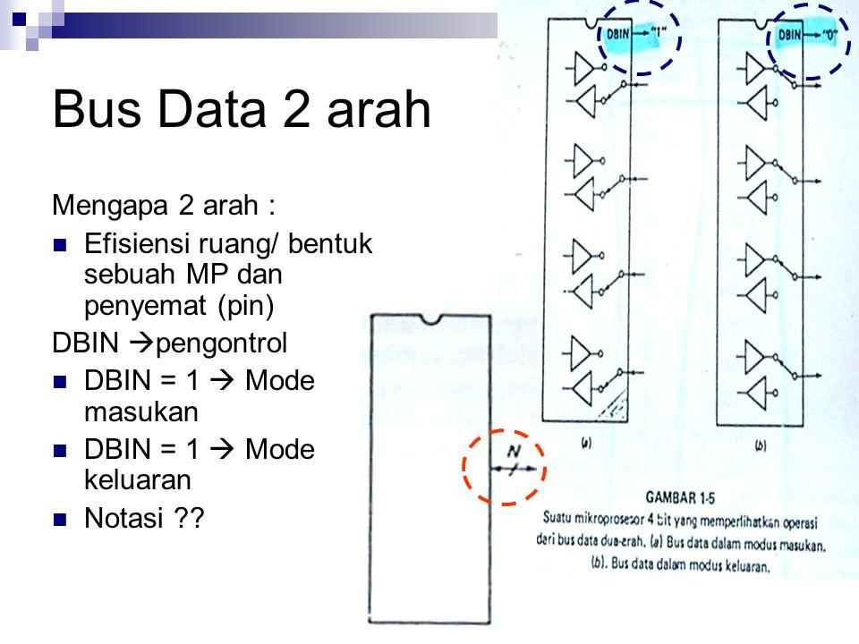 Bus Data 2 arah Mengapa 2 arah : Efisiensi ruang/ bentuk sebuah MP dan penyemat (pin) DBIN  pengontrol DBIN = 1  Mode masukan DBIN = 1  Mode keluaran Notasi ??