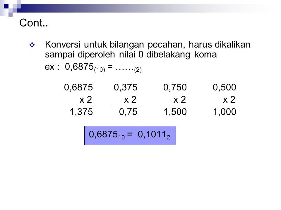  Konversi untuk bilangan pecahan, harus dikalikan sampai diperoleh nilai 0 dibelakang koma ex : 0,6875 (10) = …… (2) 0,68750,3750,7500,500 x 2 x 2 x 2 x 2 1,375 0,751,5001,000 0,6875 10 = 0,1011 2 Cont..